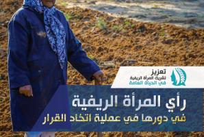 دراسة: رأي المرأة الريفية في دورها في عملية إتخاذ القرار